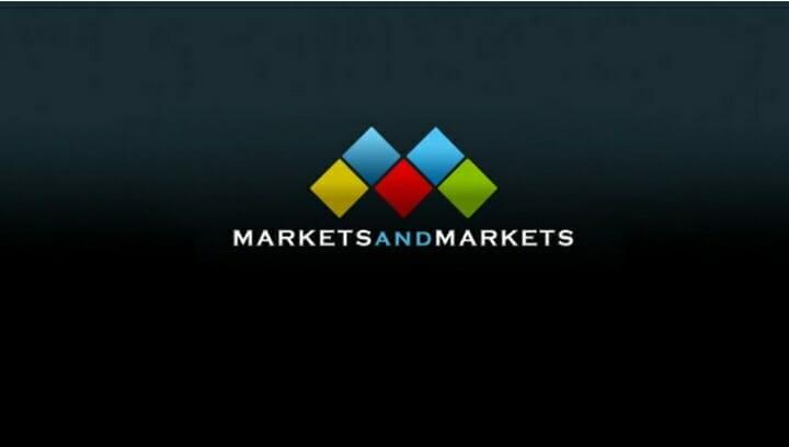 MarketsandMarkets, Industreie Etiketten