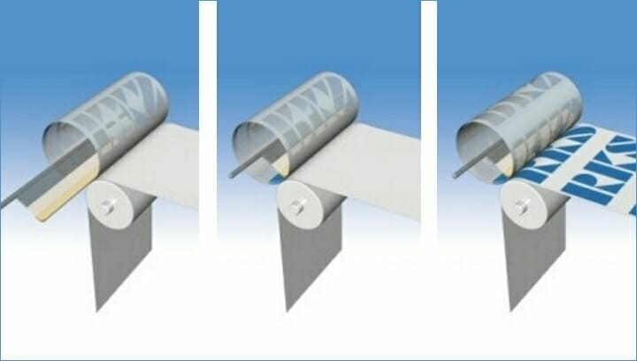 RK Siebdrucktechnik, Rakel, Rotationssiebdruck