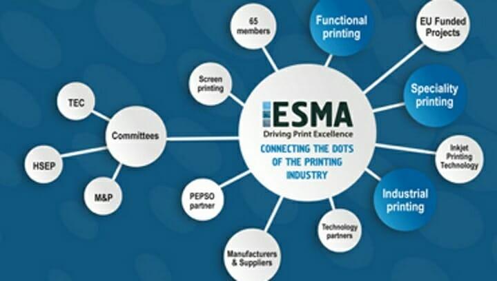 FESPA, ESMA, Konferenz