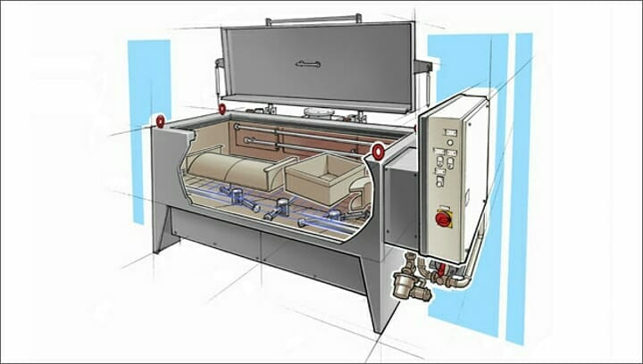 D.W. Renzmann, CLEANfleX, Waschmaschine