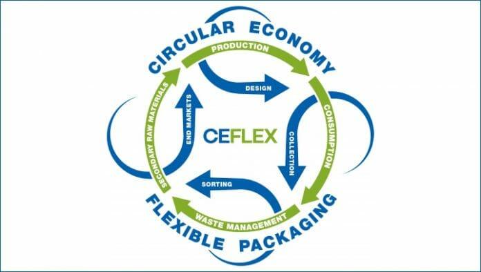 Siegwerk, Ceflex, Kreislaufwirtschaft, Nachhaltigkeit,