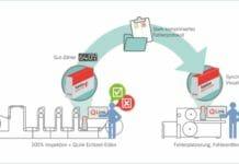Nyquist Systems, TubeScan, BST eltromat