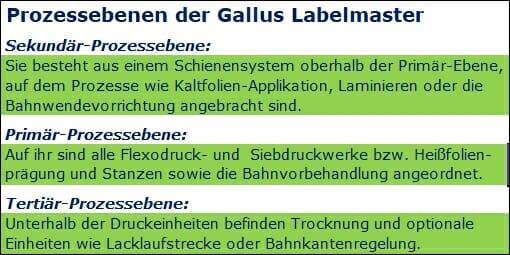 Gallus, Gallus Labelmaster