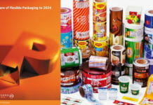 SmithersPira, Markstudien, flexible Verpackungen,