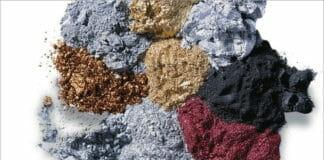 Metallicfarben, Pigmente, Marktstudien,