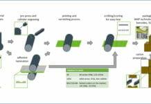 Luxinar, Digitale Lasertechnologie, Laserkennzeichnung, Laser-Beschriftungssystem,