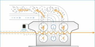 ASCE Electrostatic, Bahnreinigung