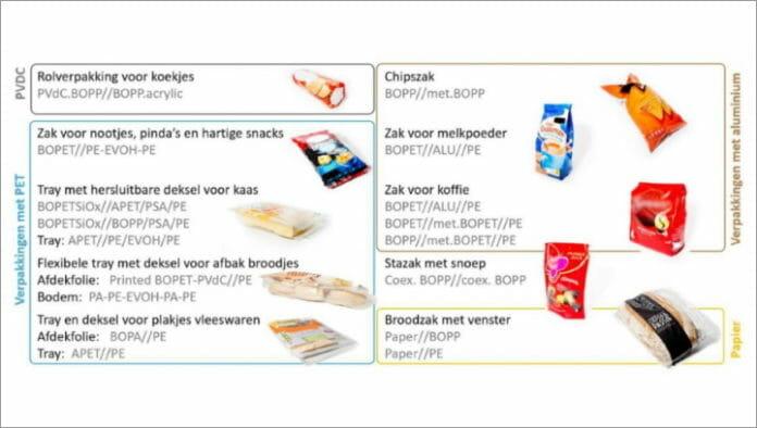 KIDV, Ceflex, Recycling, Kunststoffrecycling, flexible Verpackungen,