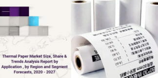 Research and Markets, Thermopapier,