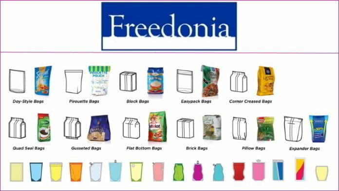 Freedonia Group, Standbodenbeutel, Marktstudien,