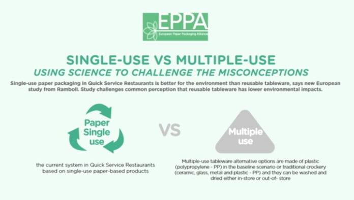 EPPA, Papierverpackungen,