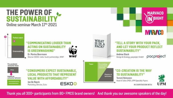Marvaco, Webinar, Nachhaltigkeit,