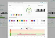 HP Indigo, Farbmanagement,