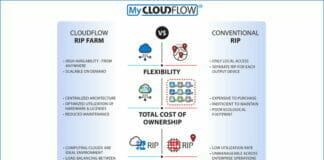 Hybrid Software, Global Graphics, Cloudflow,